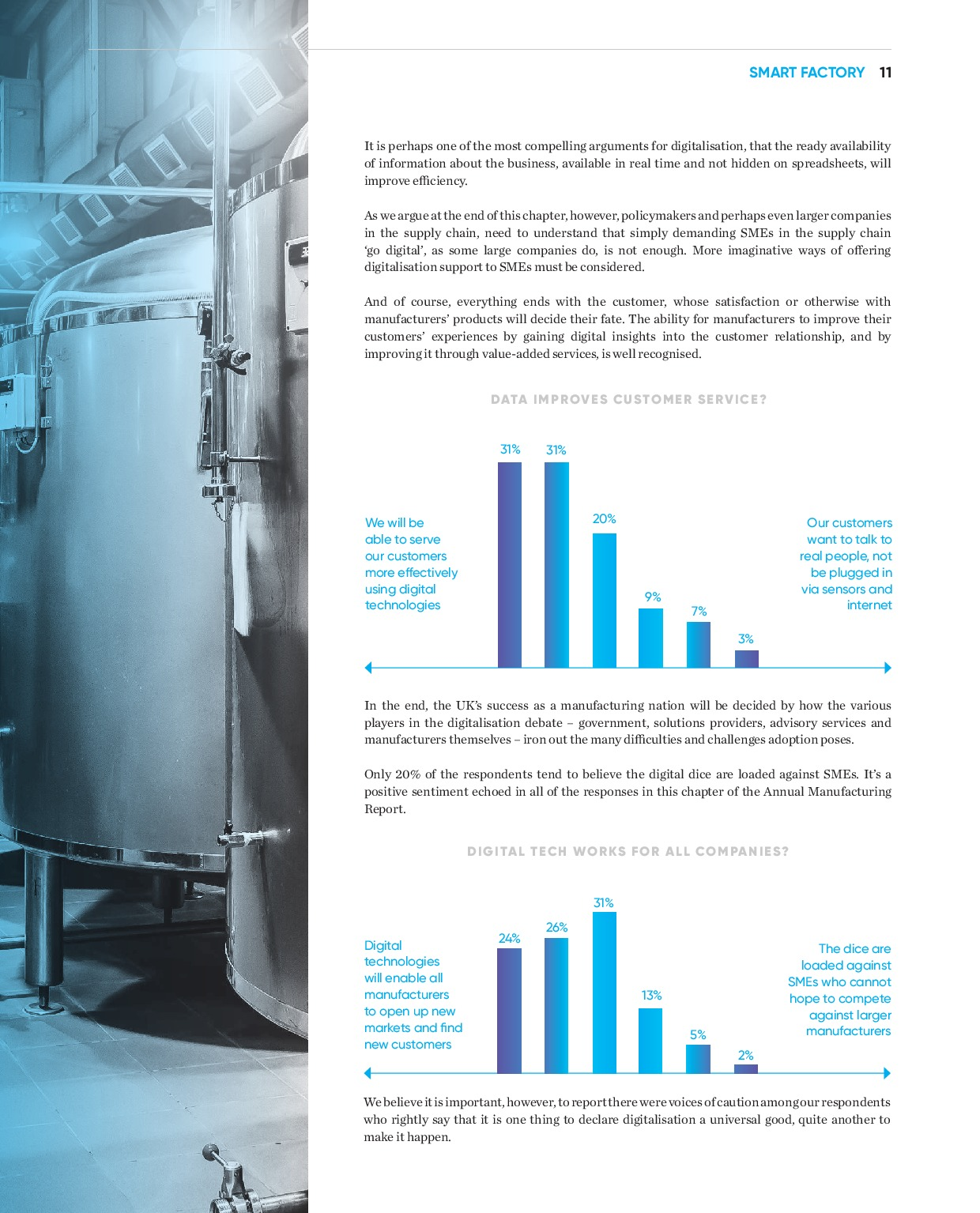 Annual Manufacturing Report 2020   Page 11