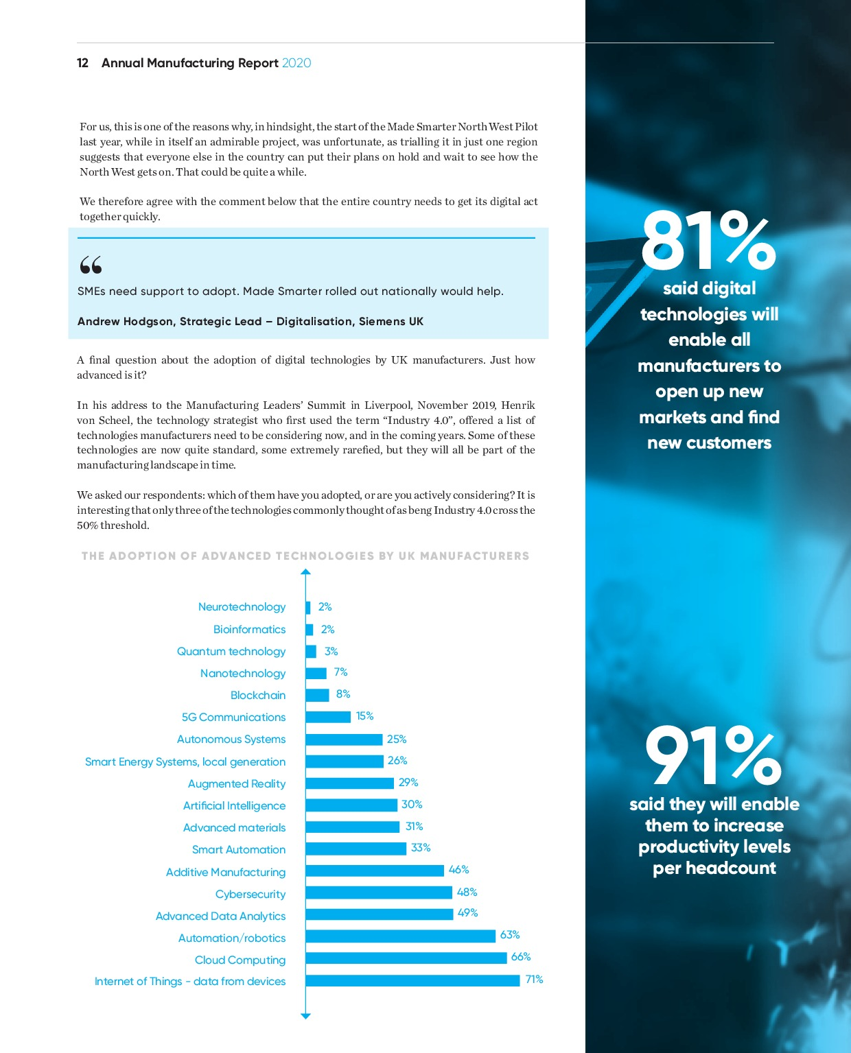 Annual Manufacturing Report 2020   Page 12