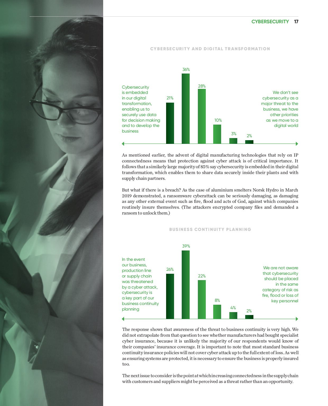 Annual Manufacturing Report 2020   Page 17