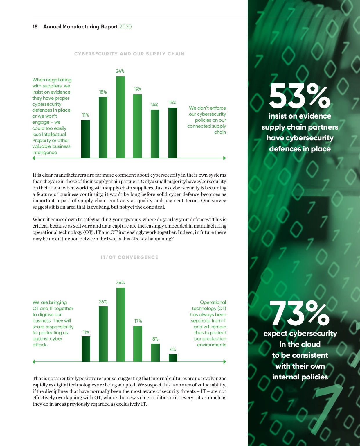 Annual Manufacturing Report 2020   Page 18