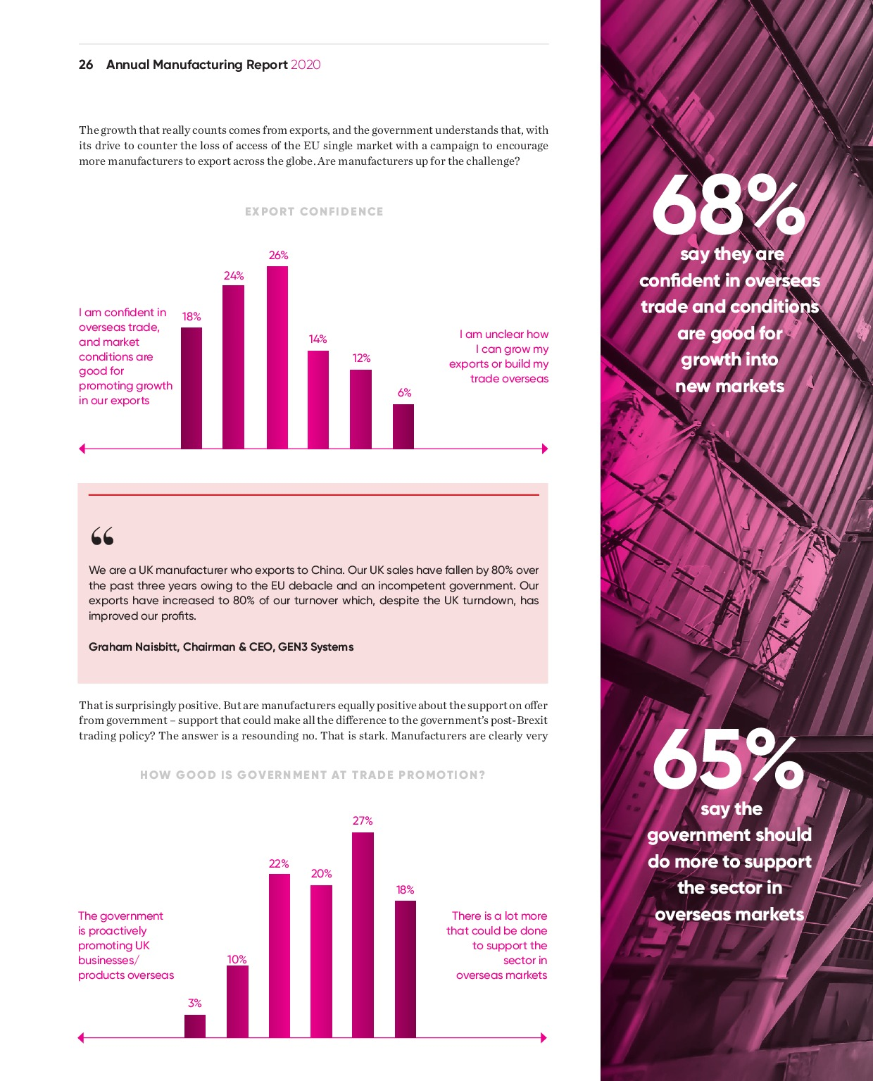 Annual Manufacturing Report 2020   Page 26