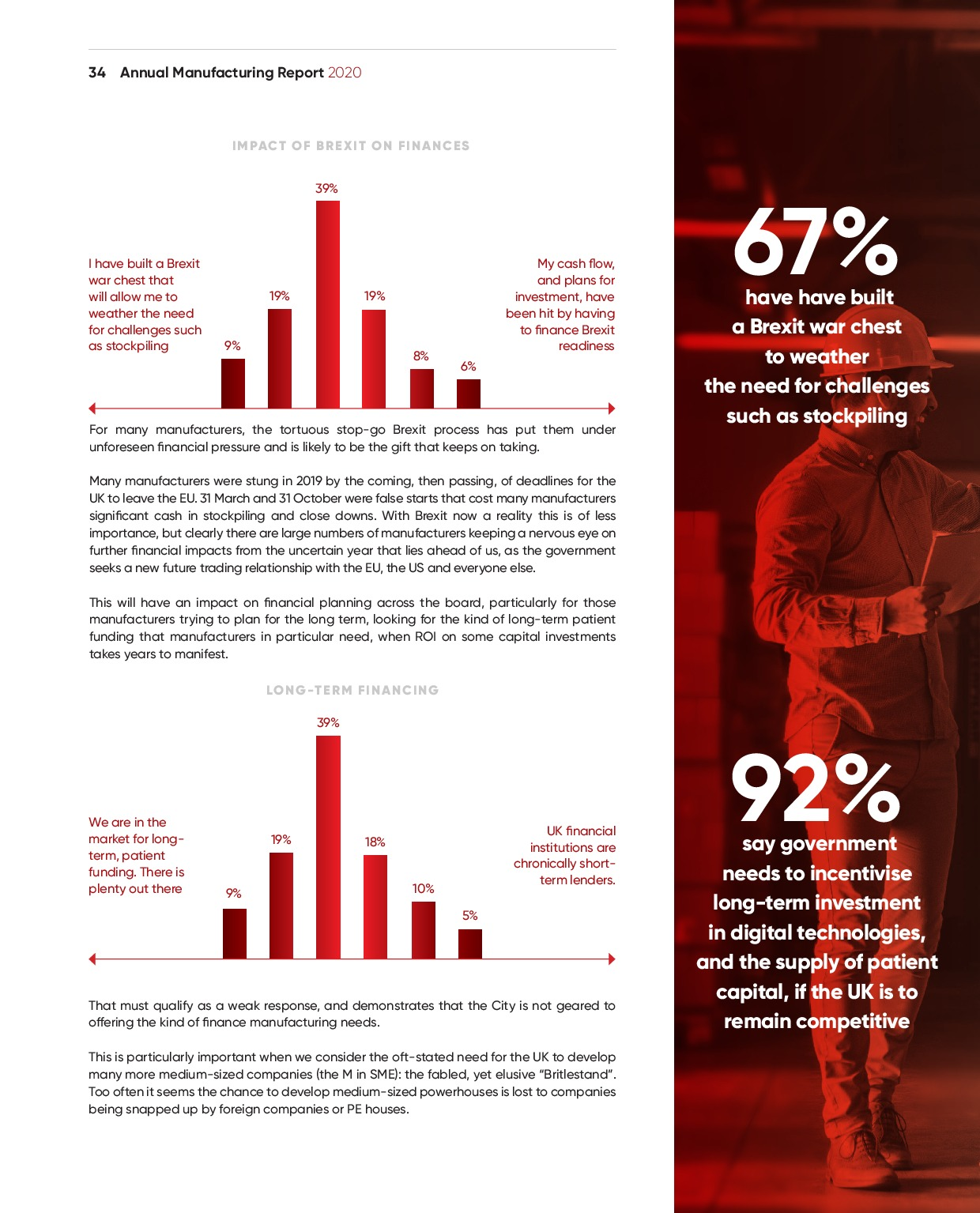 Annual Manufacturing Report 2020   Page 34