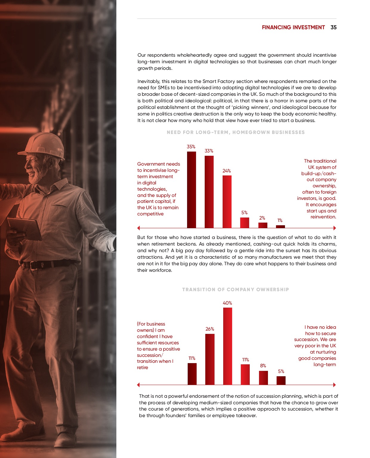 Annual Manufacturing Report 2020   Page 35