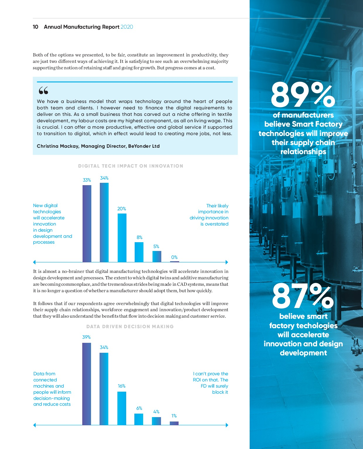 Annual Manufacturing Report 2020   Page 10