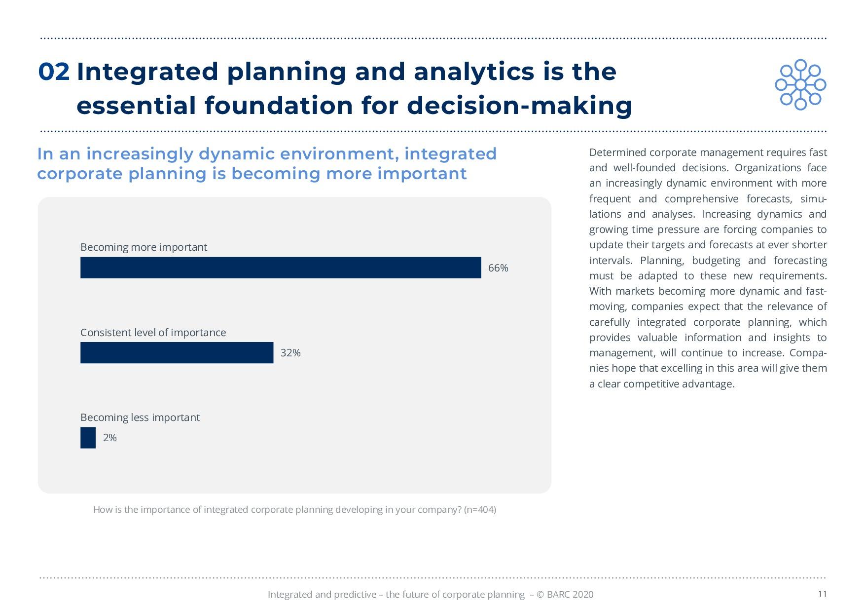 BARC – 統合と予測 – 経営計画の未来 | Page 11