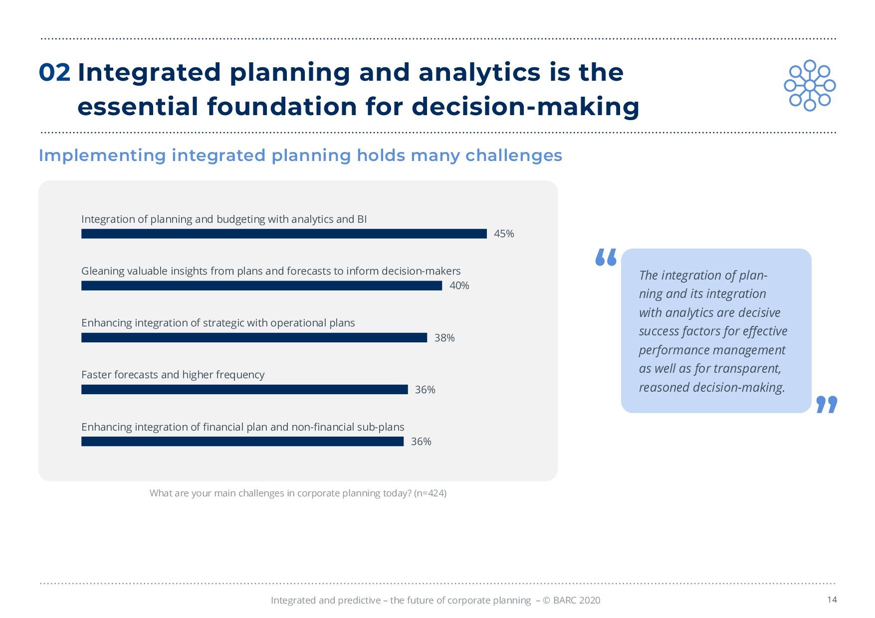 BARC – 統合と予測 – 経営計画の未来 | Page 14