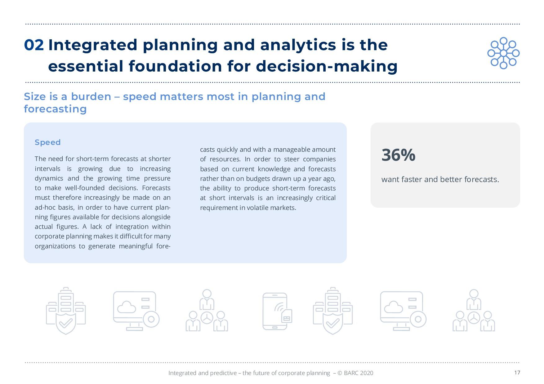 BARC – 統合と予測 – 経営計画の未来 | Page 17