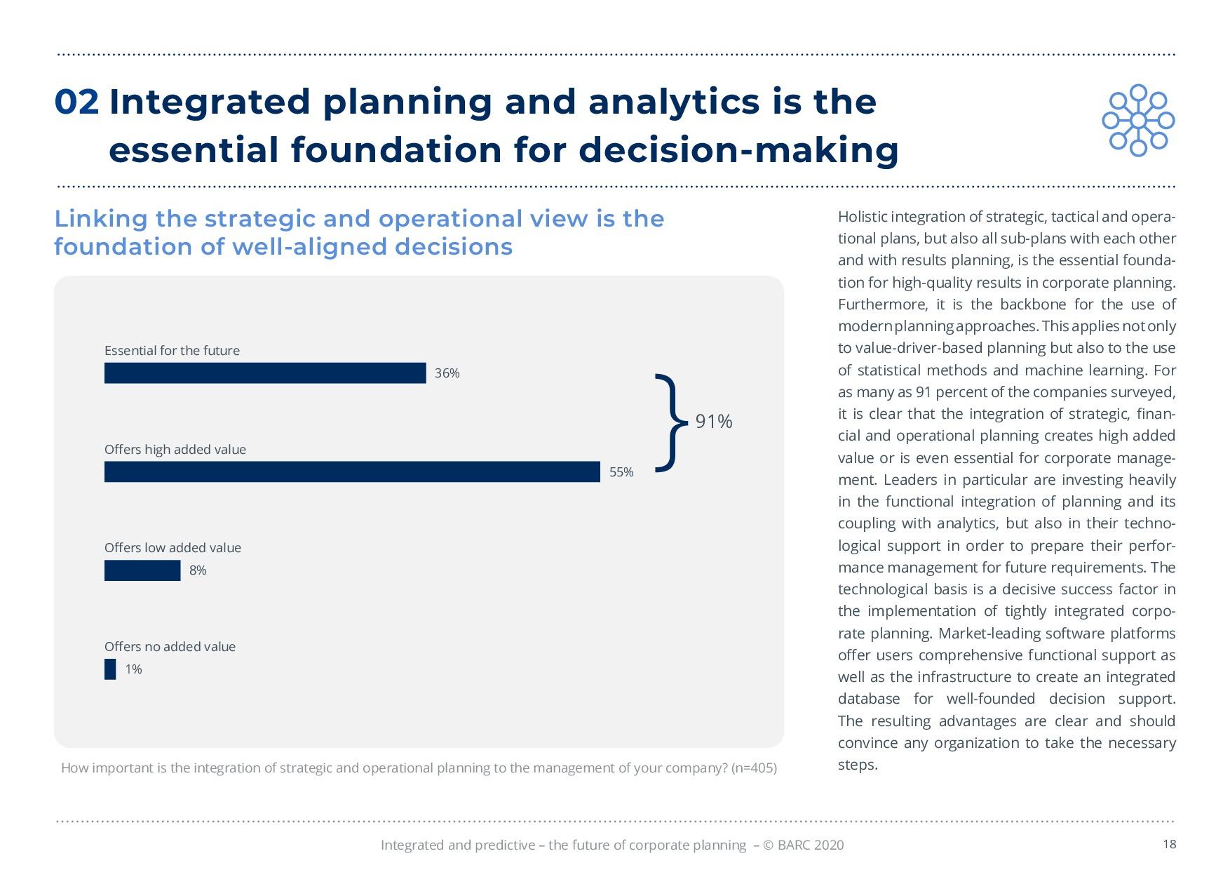 BARC – 統合と予測 – 経営計画の未来 | Page 18