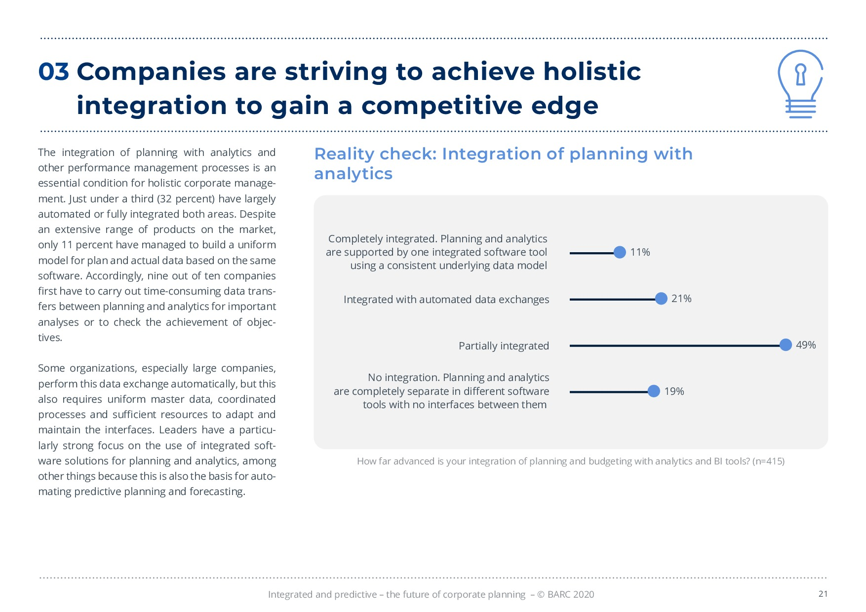 BARC – 統合と予測 – 経営計画の未来 | Page 21