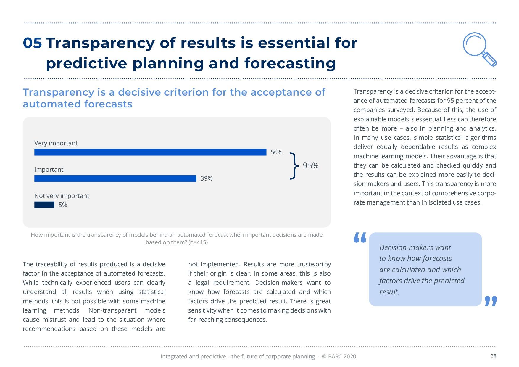 BARC – 統合と予測 – 経営計画の未来 | Page 28