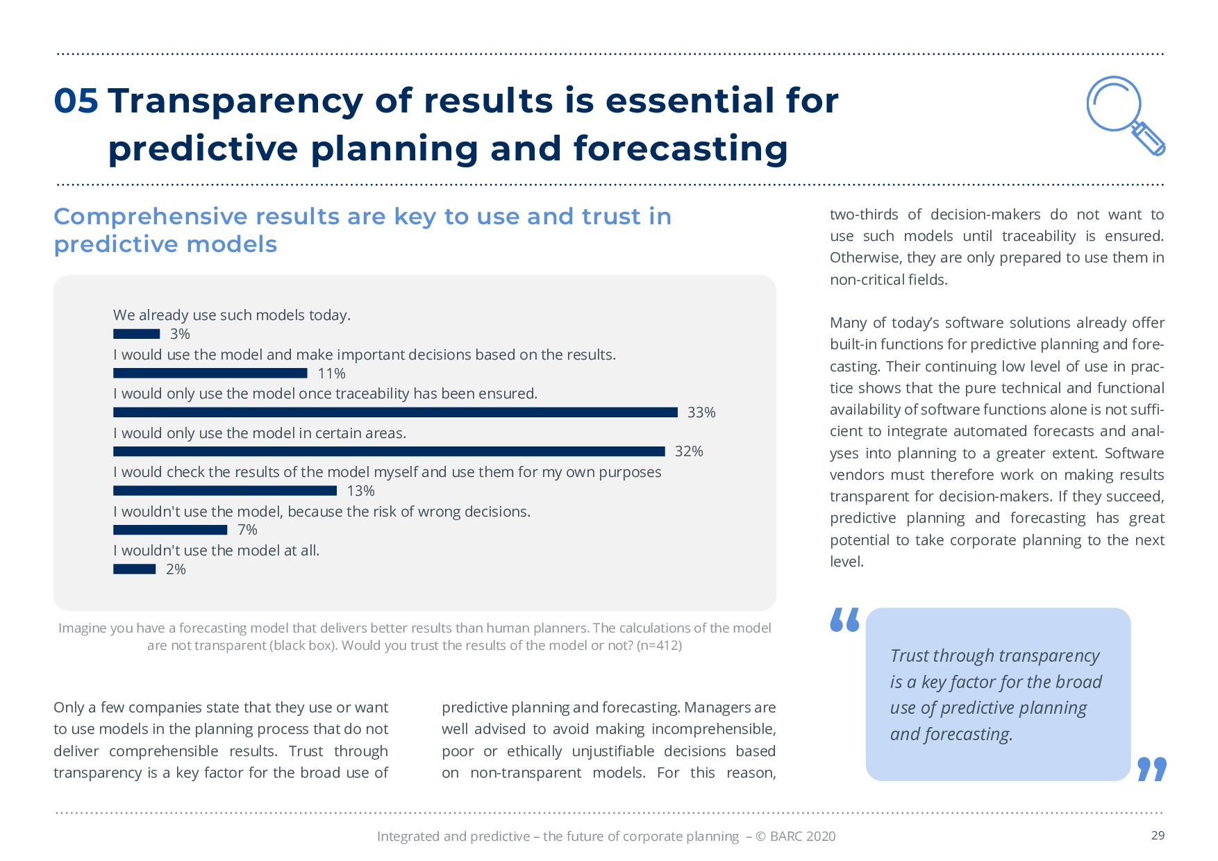 BARC – 統合と予測 – 経営計画の未来 | Page 29