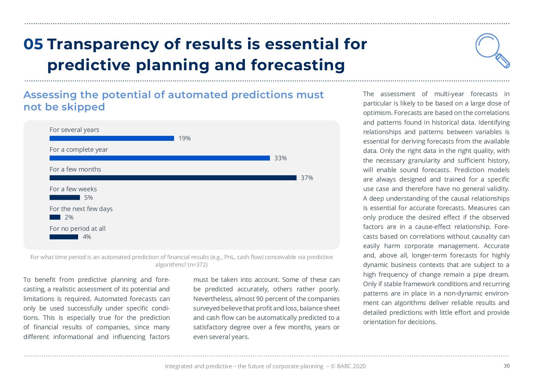 BARC – 統合と予測 – 経営計画の未来 | Page 30