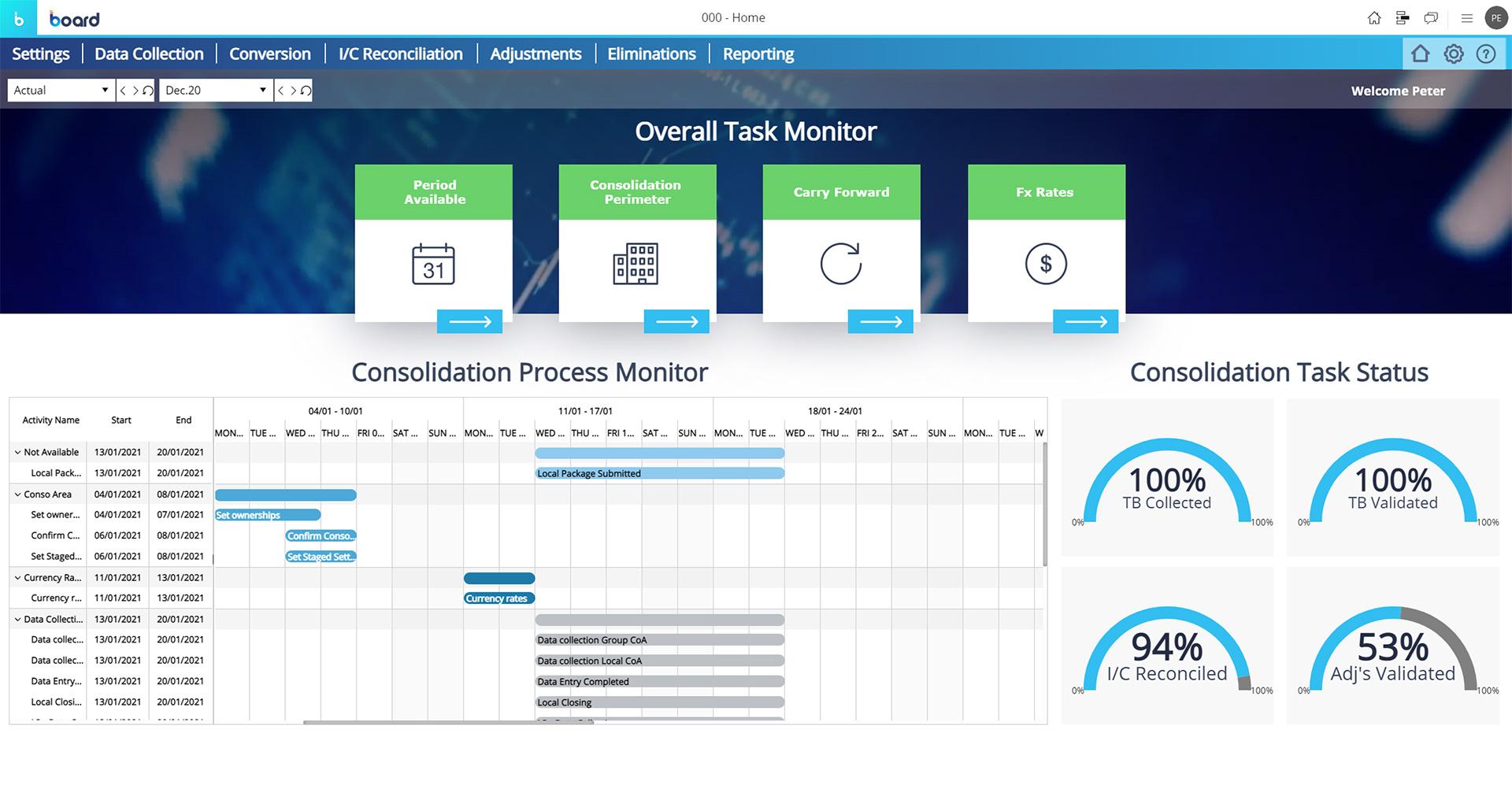 Sample of Financial Reporting Software screen