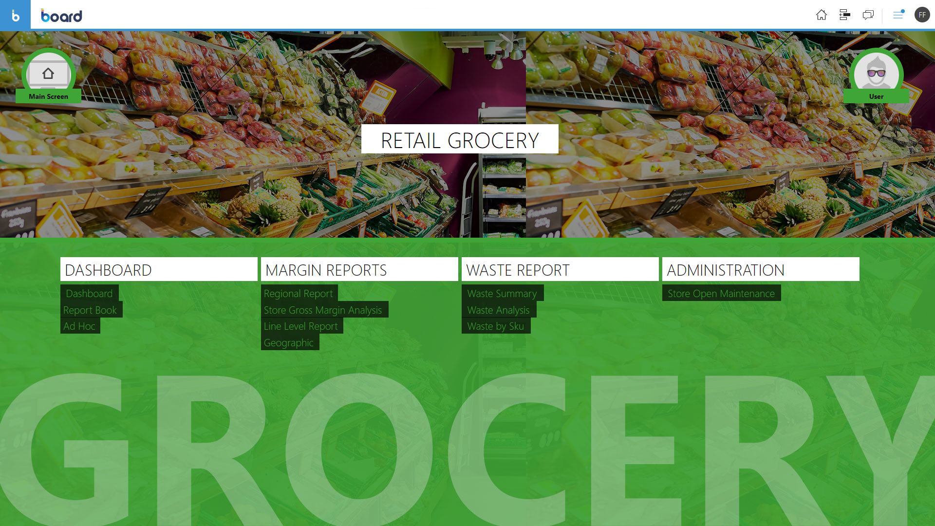 Grocery planning software with operational and financial analysis