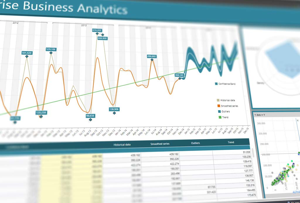 business intelligence plan Summary: plan reporting on project web app data by using business intelligence  tools in sharepoint server 2013.