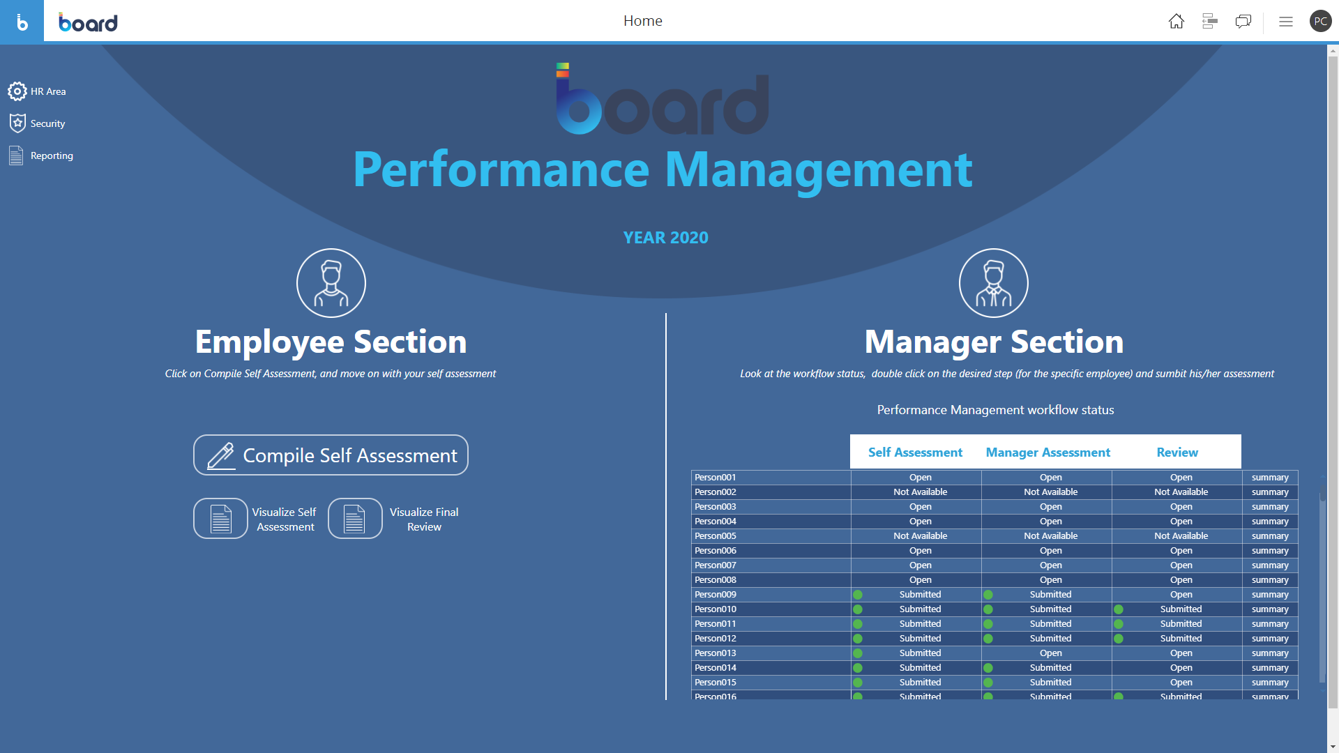 Example of Performance Management Software Homepage