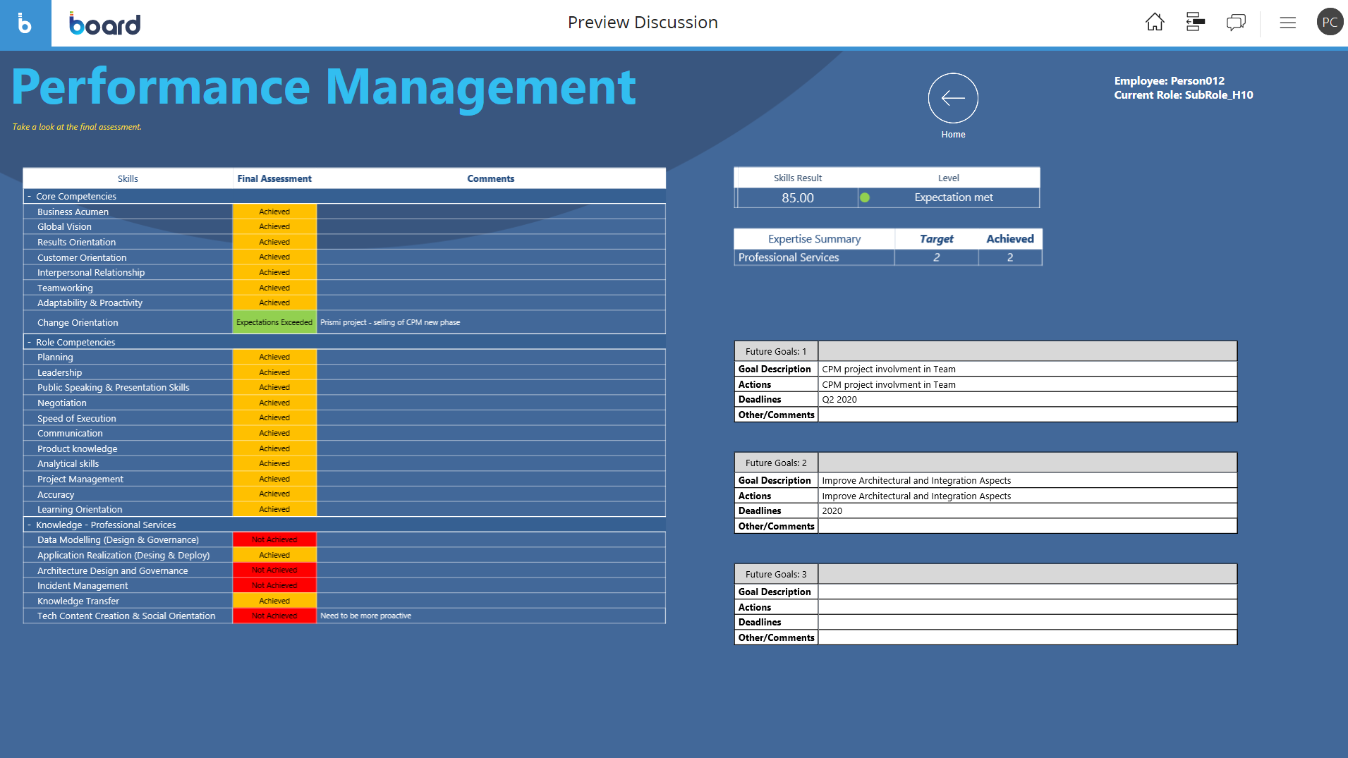 Example of Performance Management Software Review Screen