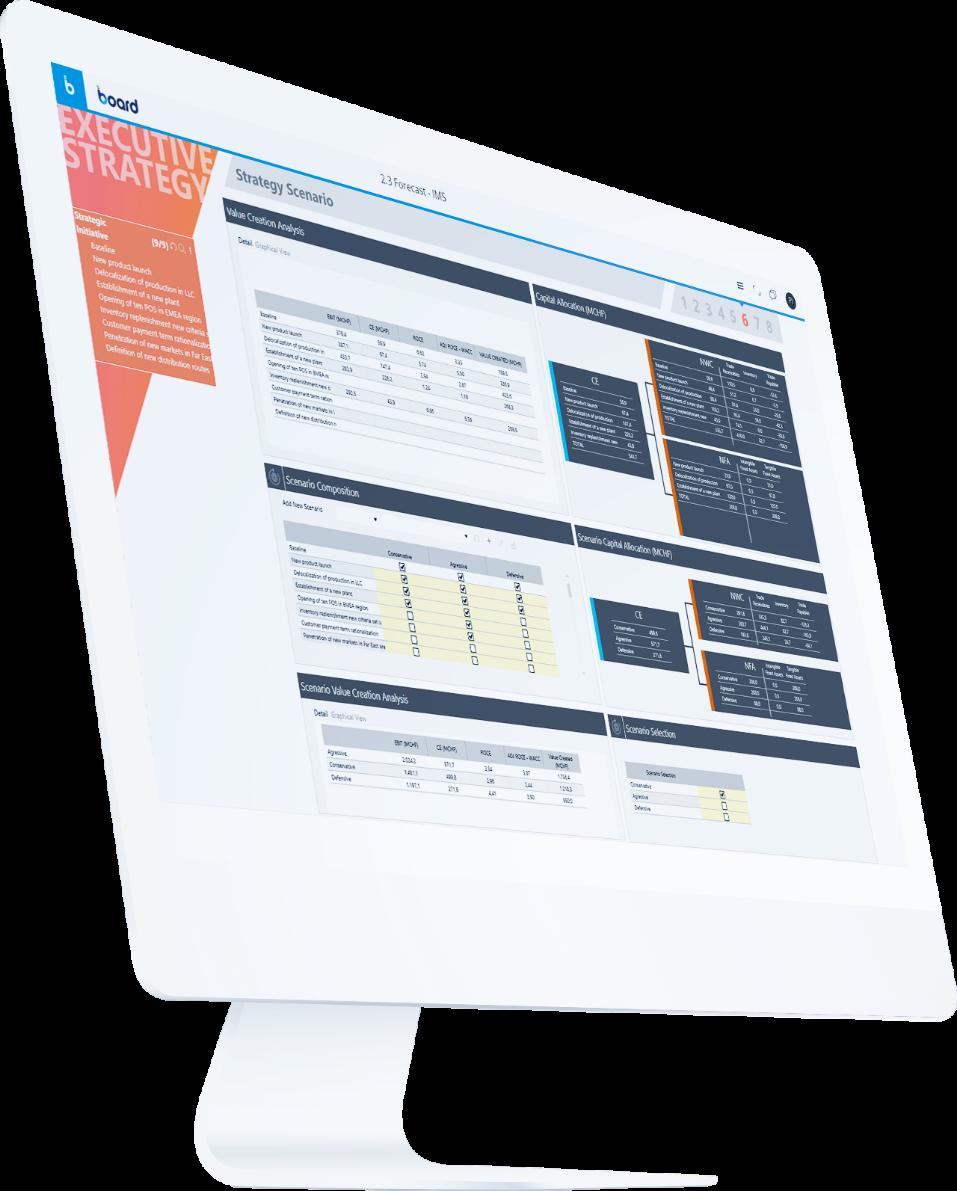 Esempio di dashboard di scenari strategici per la pianificazione finanziaria