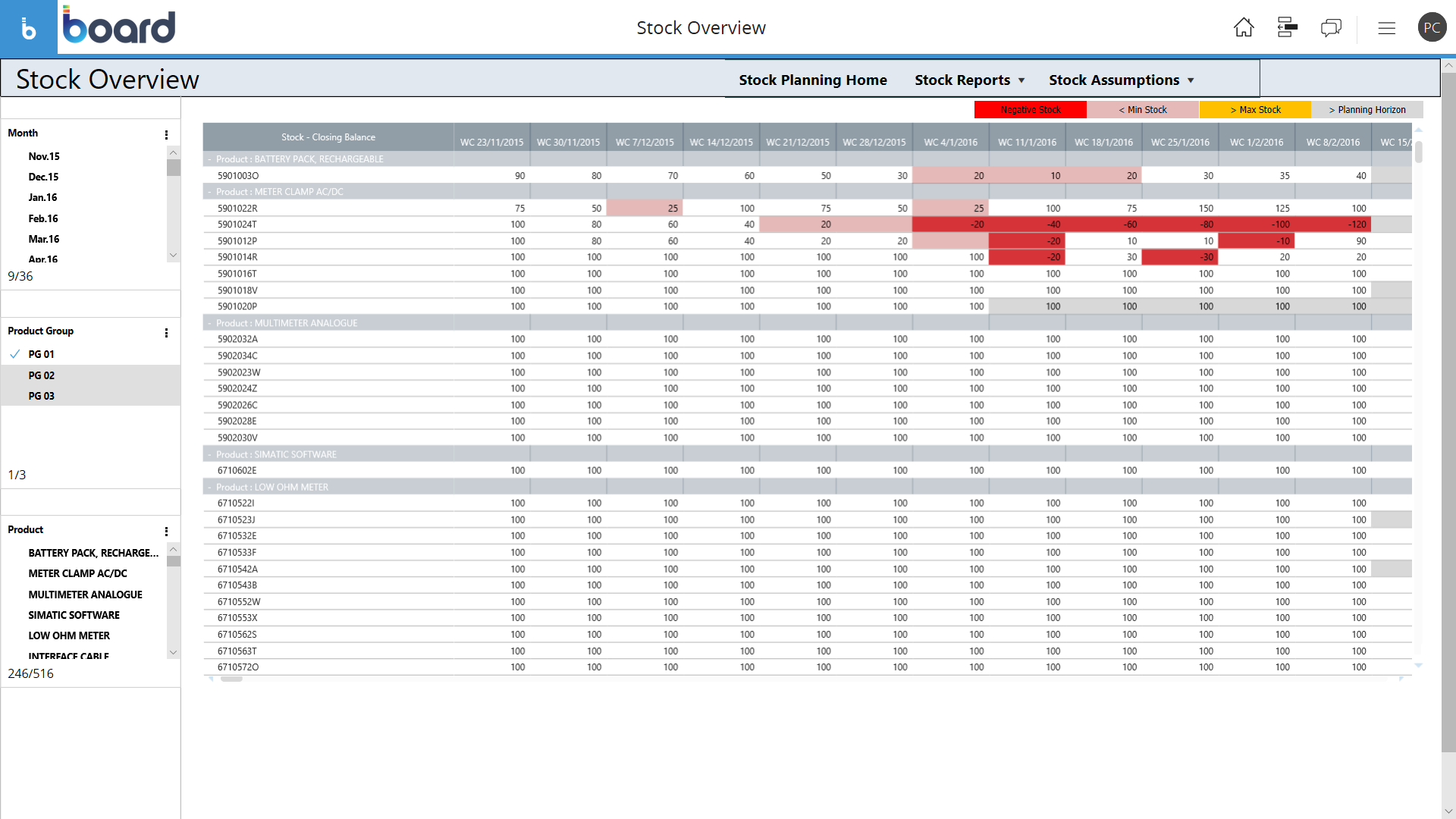 Example of Inventory Planning Software screen