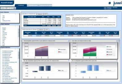Juwi Case Study screenshot applikation