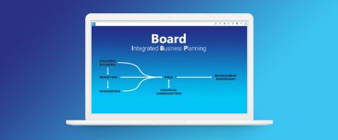 Transformación de la planificación financiera: cómo IBP está impulsando la innovación en la oficina de finanzas