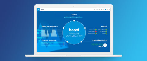 Board Financial Consolidation