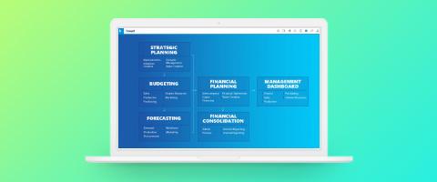 Integrierte Business-Planung mit Board: Innovation im Finanzwesen