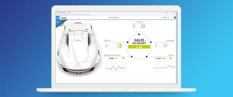 Automotive: promuovi la Digital Transformation con una piattaforma di Planning & Analytics di nuova generazione