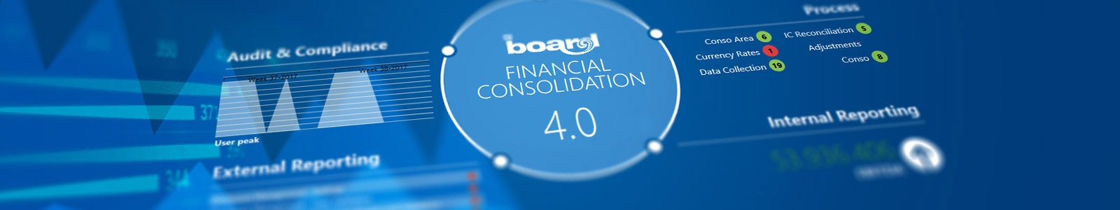 Webinar: Financial Consolidation 4.0 - März