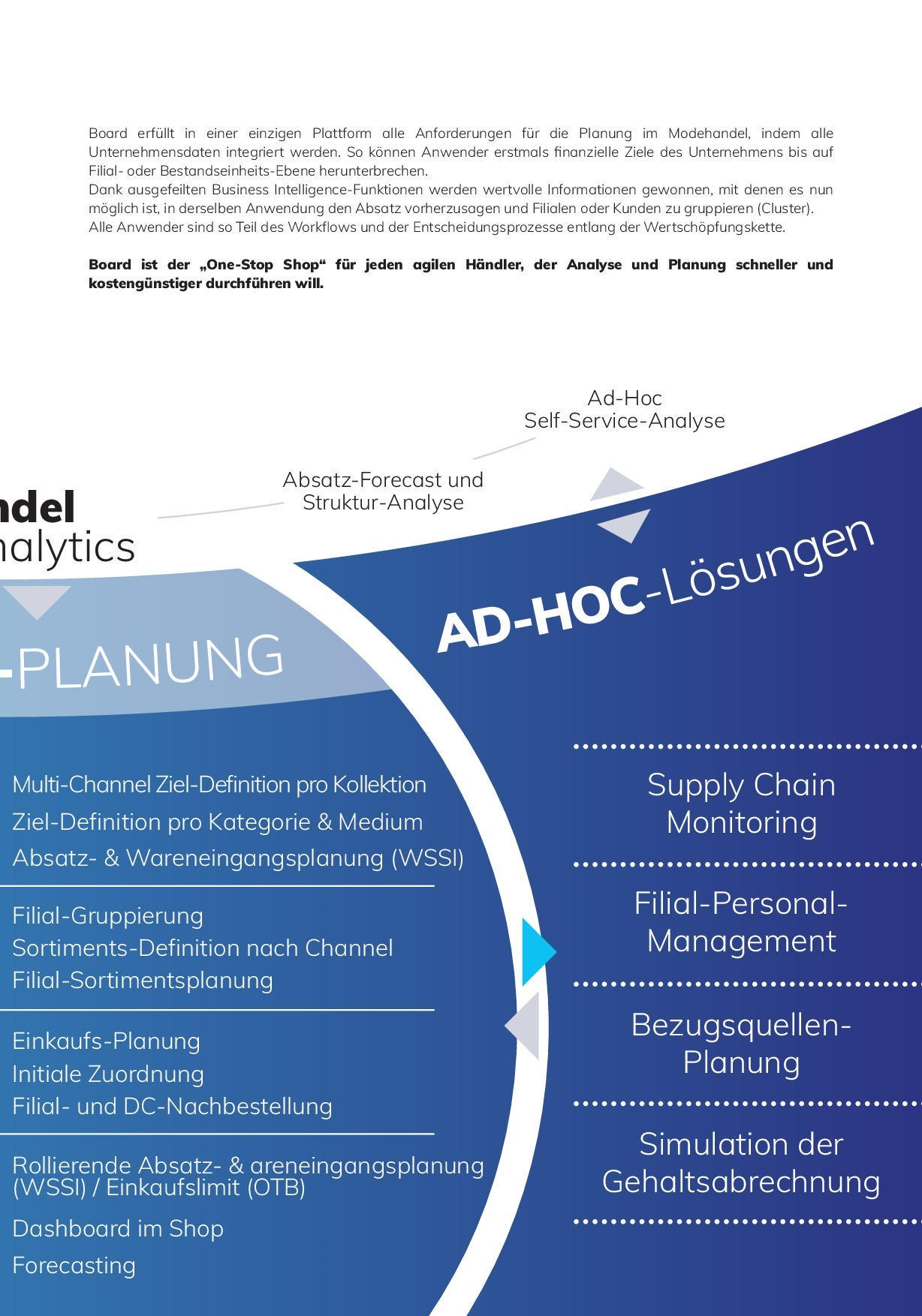Neue Wege im Fashion Retail Planning | Page 5