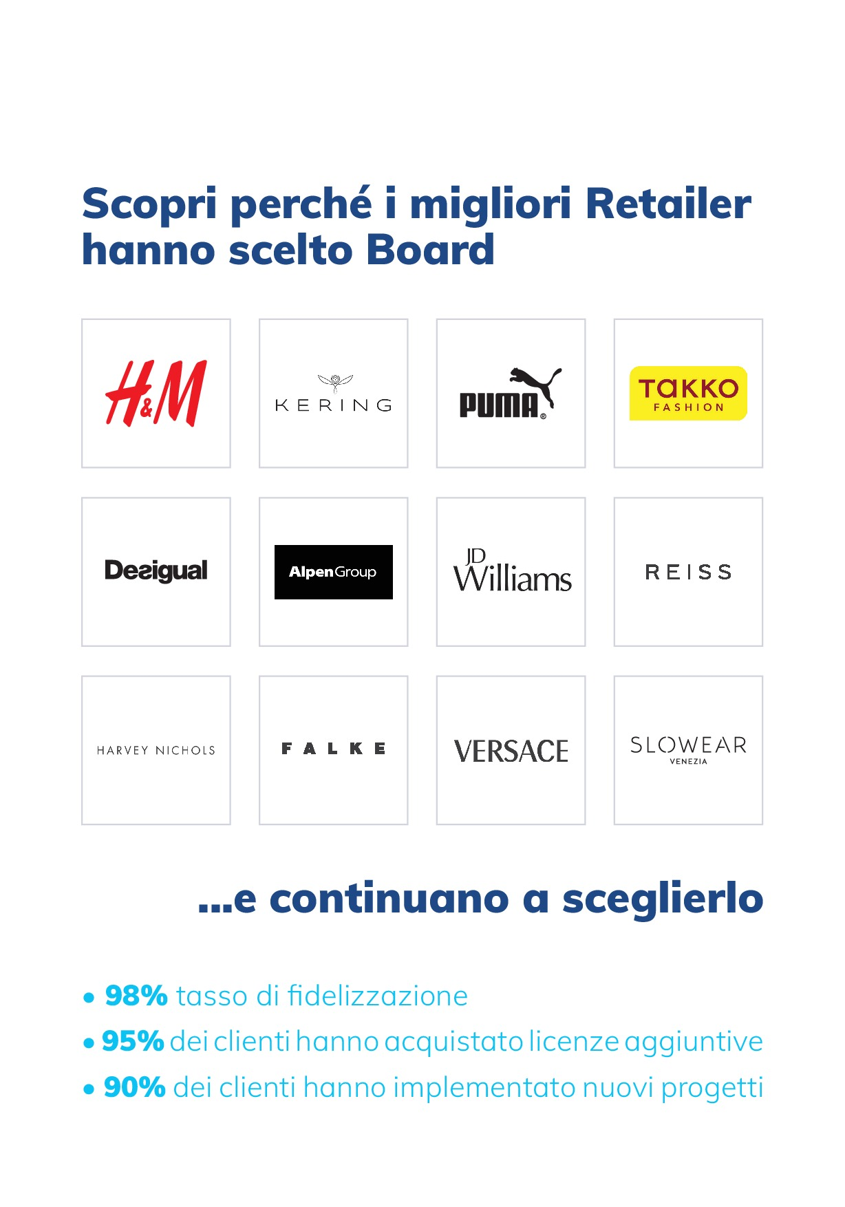Un nuovo approccio al Fashion Retail Planning | Thumbnail | Page 6