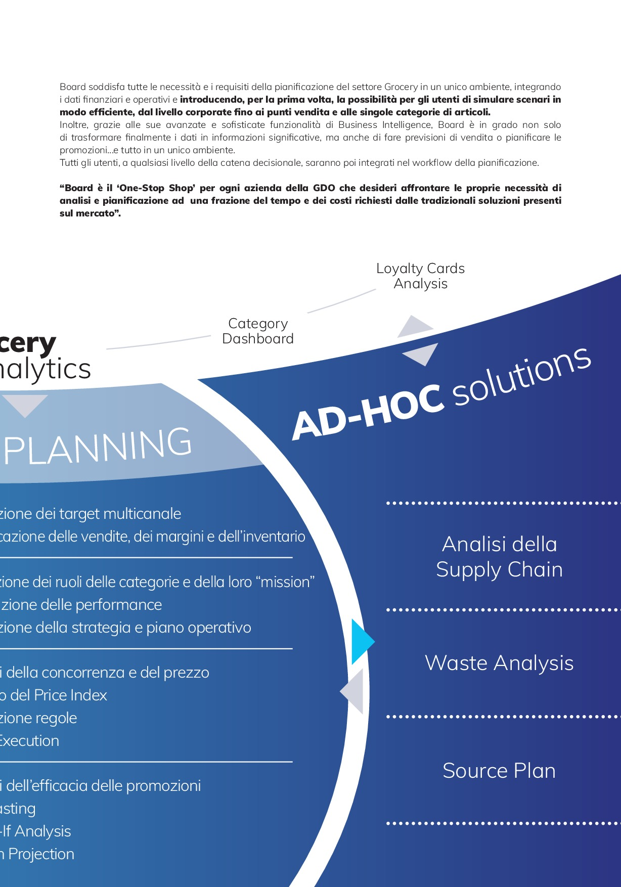 Reframing Grocery Retail Planning and Analytics | Page 5