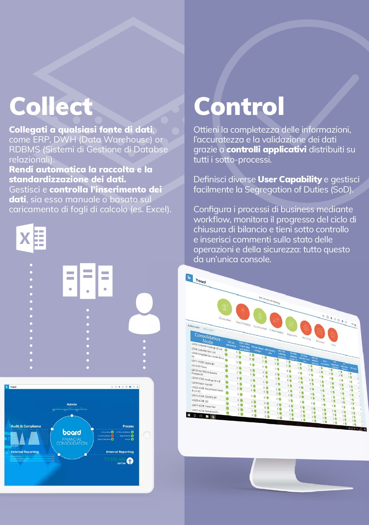 Financial Consolidation   Page 7