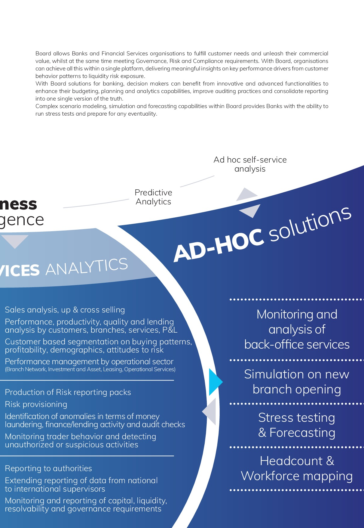 Business Intelligence, Analytics and Planning for Banking and Financial Services | Page 5