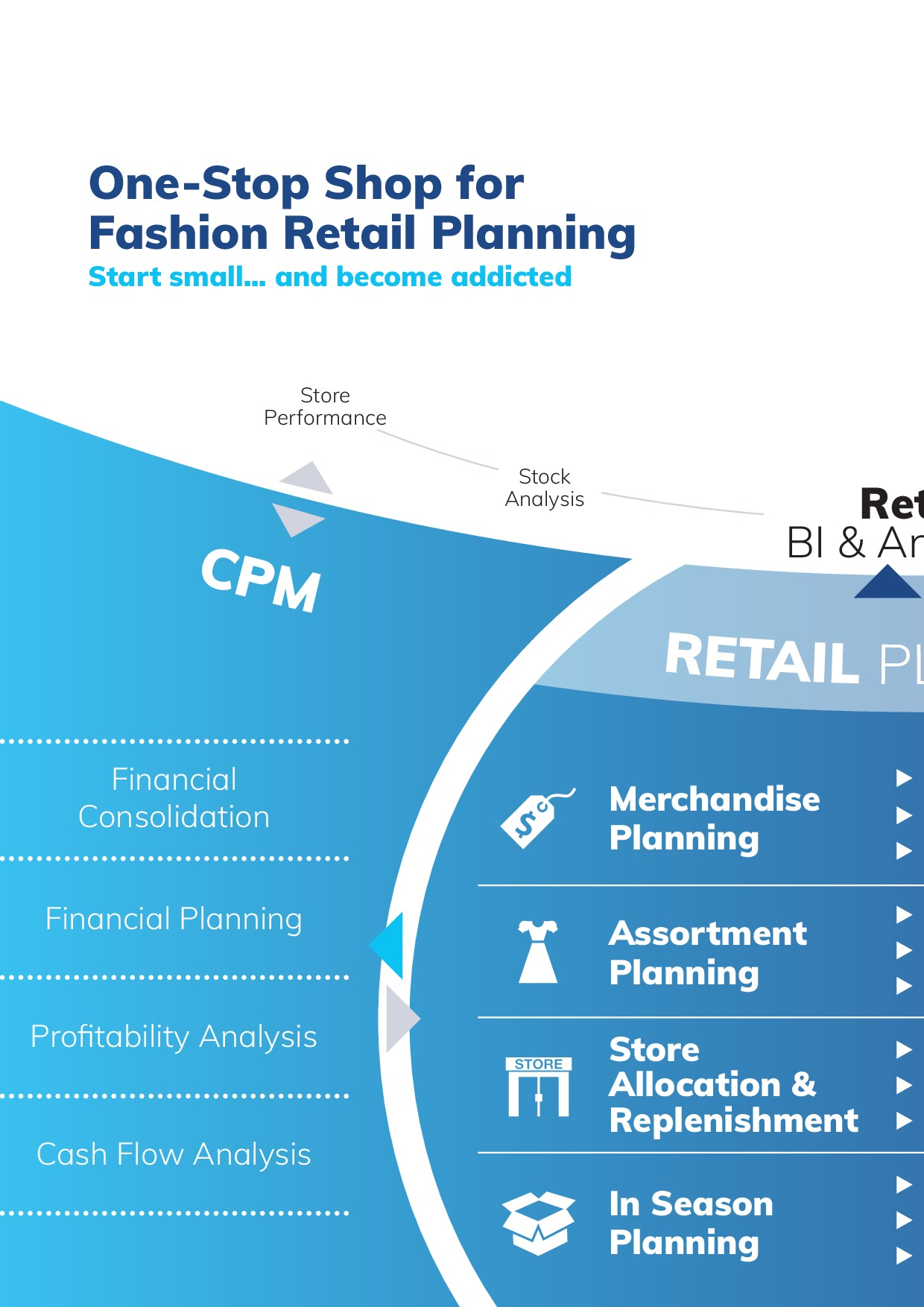 A New Way to Fashion Retail Planning | Page 4