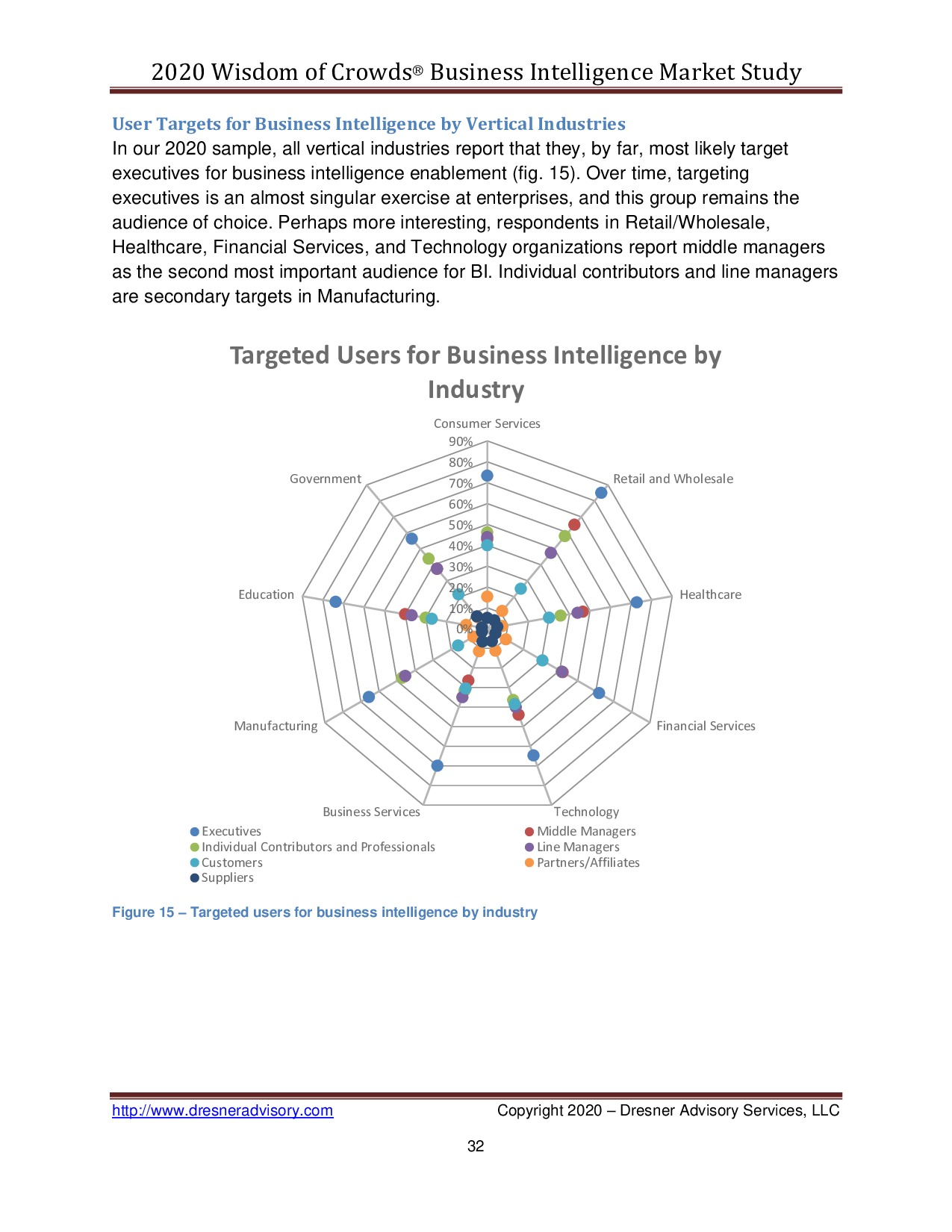 Dresner Advisory – Business Intelligence Marktstudie 2020 | Page 32