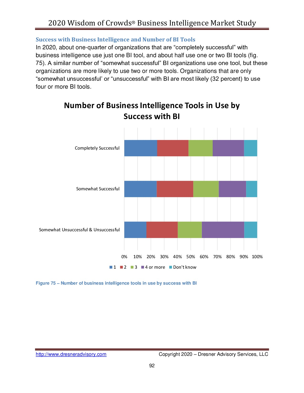 Dresner Advisory – Business Intelligence Marktstudie 2020 | Page 92