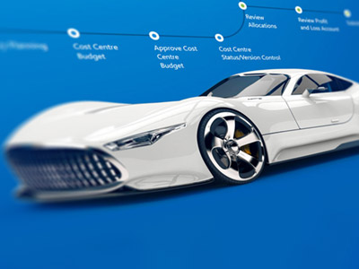 Integrated Business Planning for Automotive Dealerships