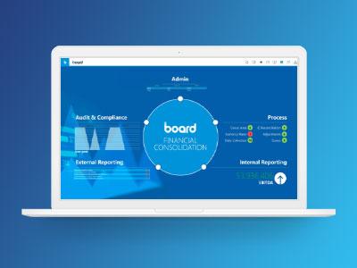 Trasforma il tuo processo di consolidamento con Board