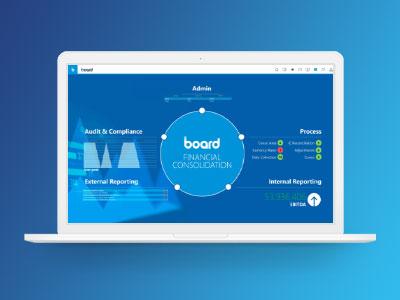 Améliorer votre processus de consolidation avec Board