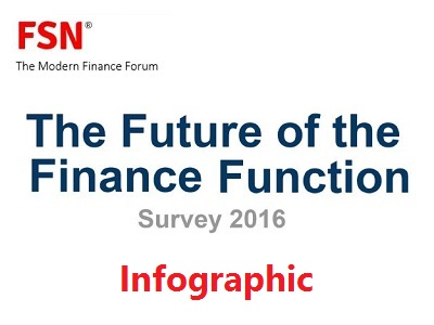 The future of Finance Function Survey 2016 - Infographic