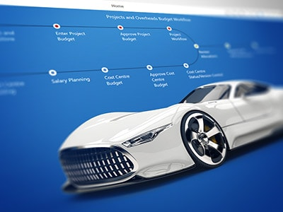 自動車メーカー向け統合事業計画(IBP)