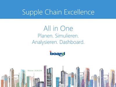 Webinaraufzeichnung: Wie erreichen Sie eine vollintegrierte Supply Chain Excellence