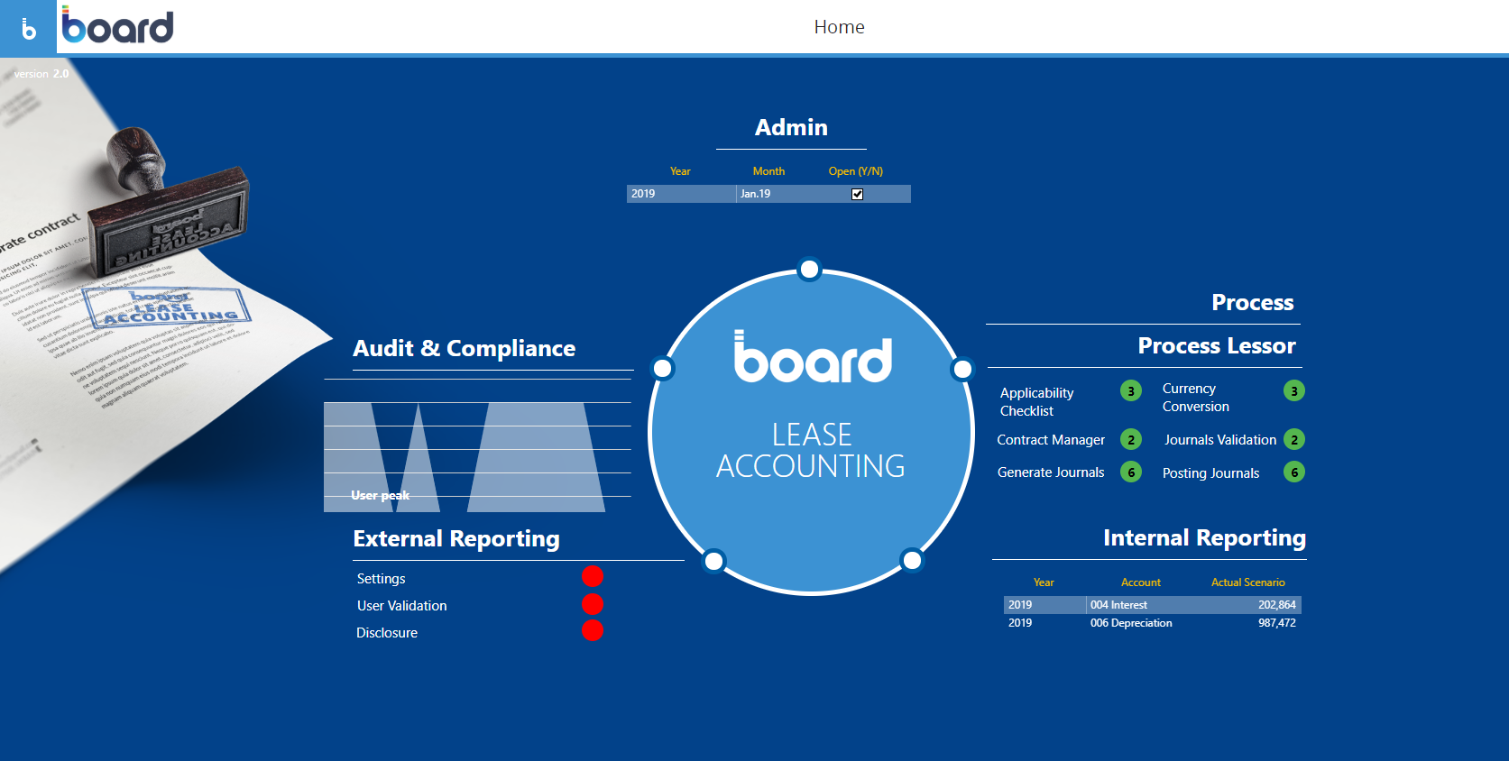 Lease accounting Software screen