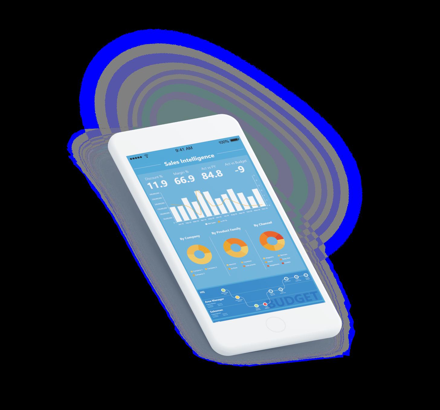 Esempio di dashboard su Board mobile per la pianificazione delle operations