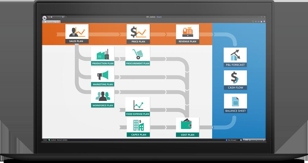 Webinar: Best of Planning 4.0