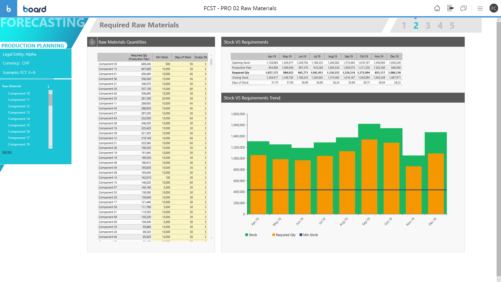 Example of Procurement Planning Software screen