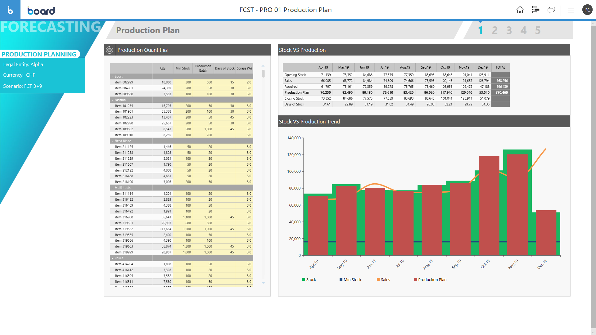 Example of Production Planning Software screen