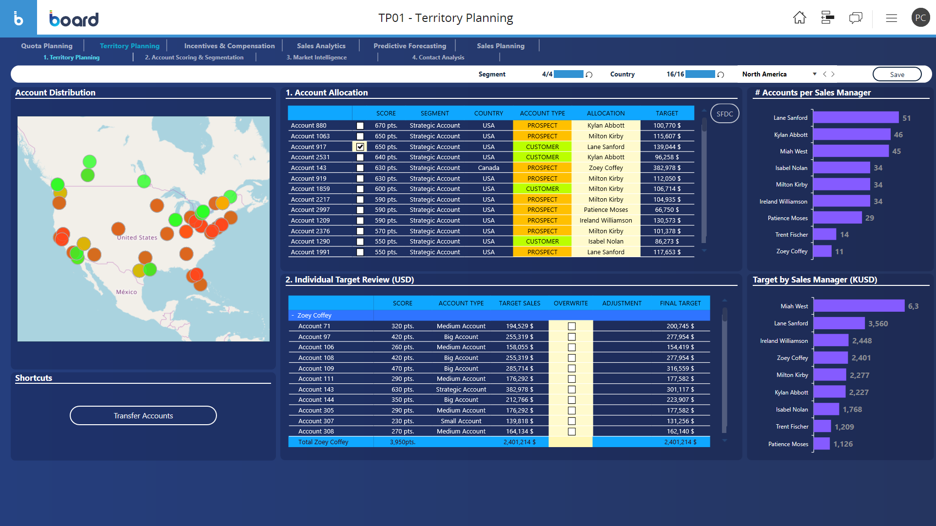 Quota and territory planning and optimization software screen sample