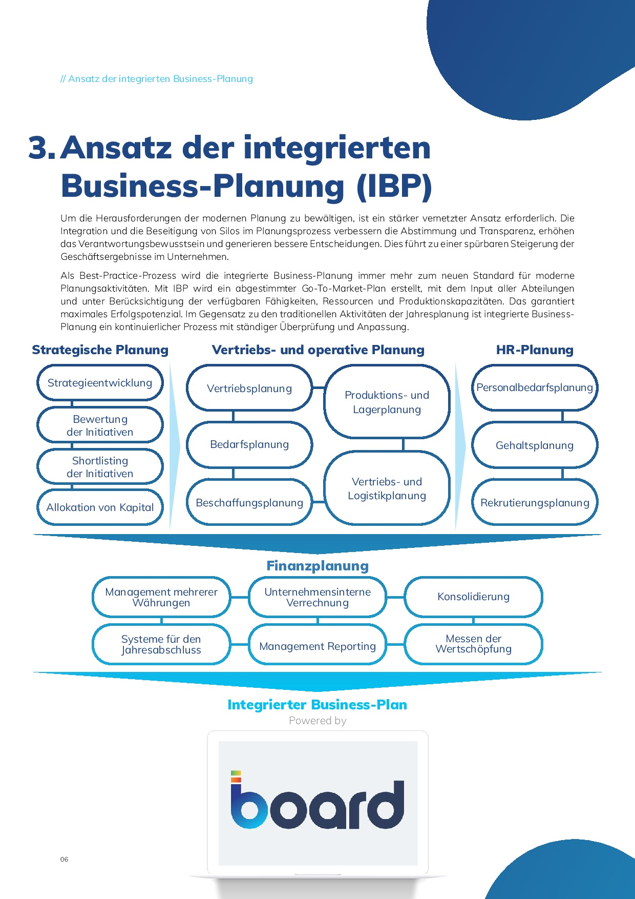 Integrierte Business-Planung | Page 6